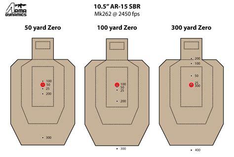 What Range To Zero An Ar 15