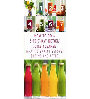 What To Expect On A Juice Fast Day By Day