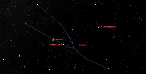 Taurus-Question When The Moon Hides The Eye Of Taurus.