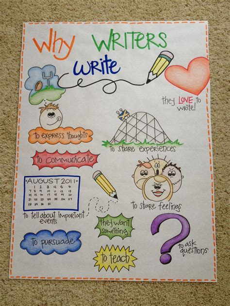 Why Putting Writing Charts On Students Desks Can Be Helpful