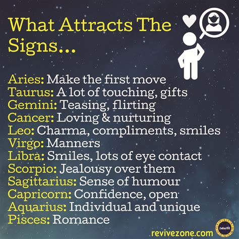 Taurus-Question Why Taurus And Scorpio Attracts.