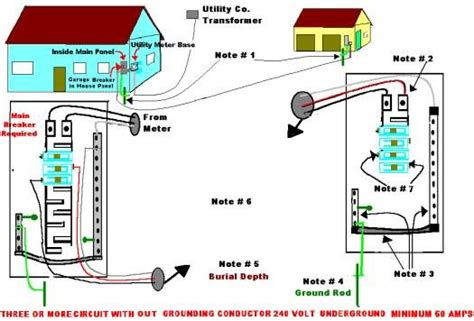Wiring A Detached Garage Make Your Own Beautiful  HD Wallpapers, Images Over 1000+ [ralydesign.ml]