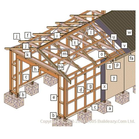 Wood garage building plans Image