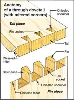 woodworking com plans.aspx Image