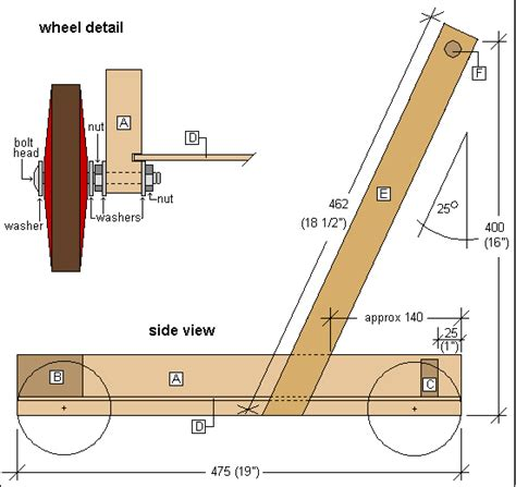 Woodworking plans baby walker Image