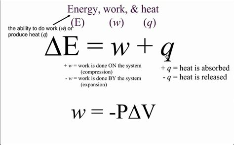 Work Equation Chemistry Graph and Velocity Download Free Graph and Velocity [gmss941.online]