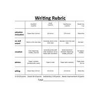 Write, create & promote a best seller methods