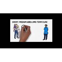 Yeast infection no more(tm) top candida yeast infection cure on cb! online tutorial